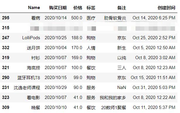 10月消费记录